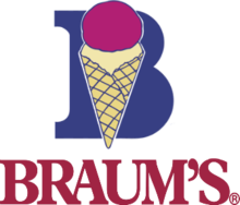 Braums and Pizza